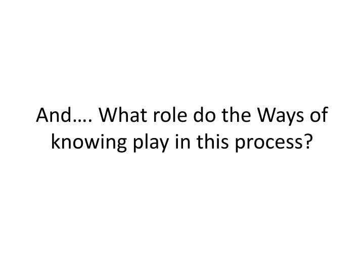 And…. What role do the Ways of knowing play in this process?