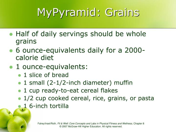 MyPyramid: Grains