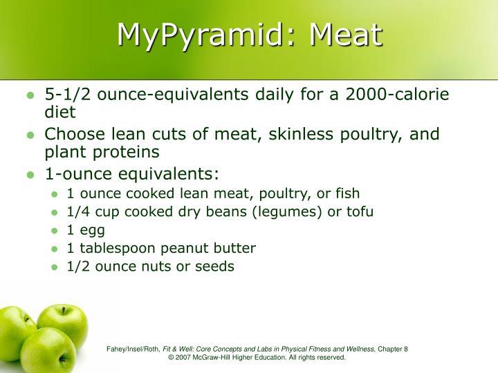 MyPyramid: Meat
