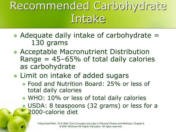 Recommended Carbohydrate Intake