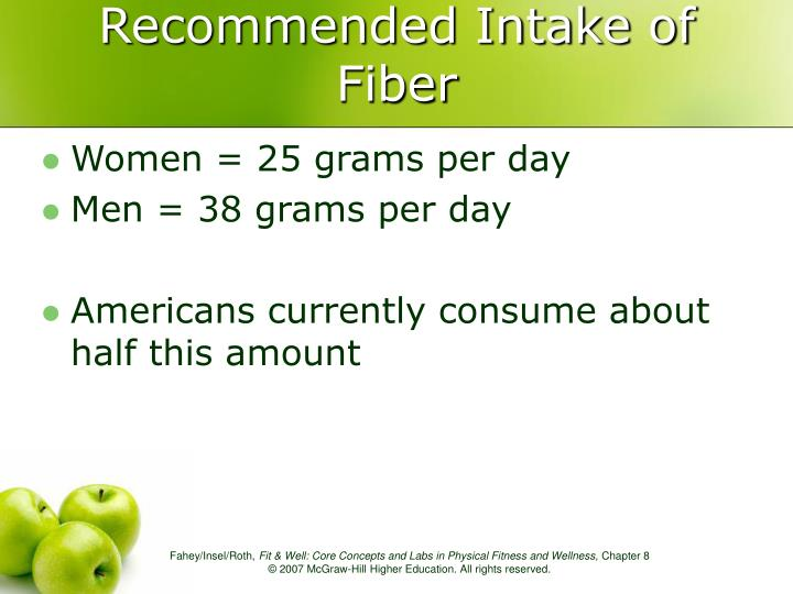 Recommended Intake of Fiber