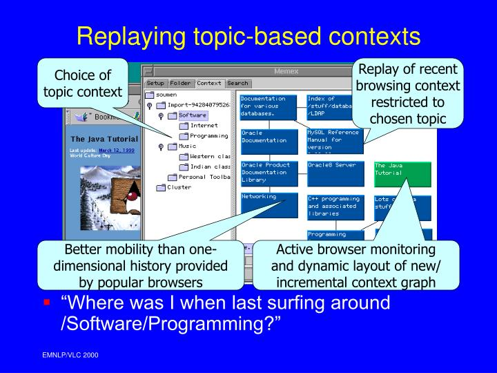Replaying topic-based contexts