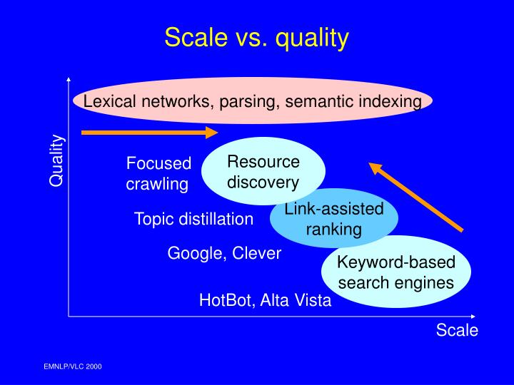 Scale vs quality