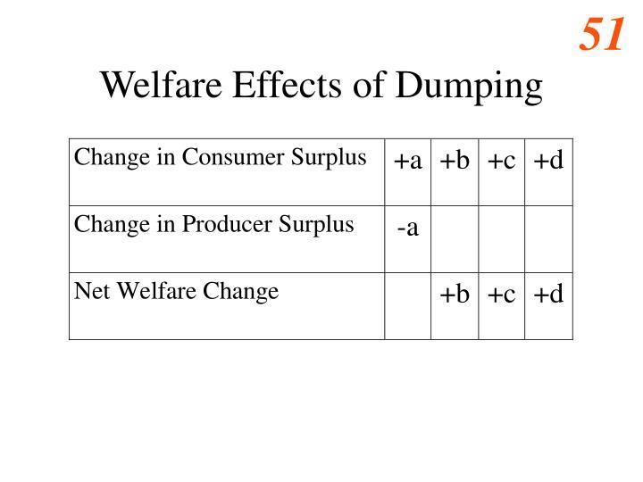 Welfare Effects of Dumping