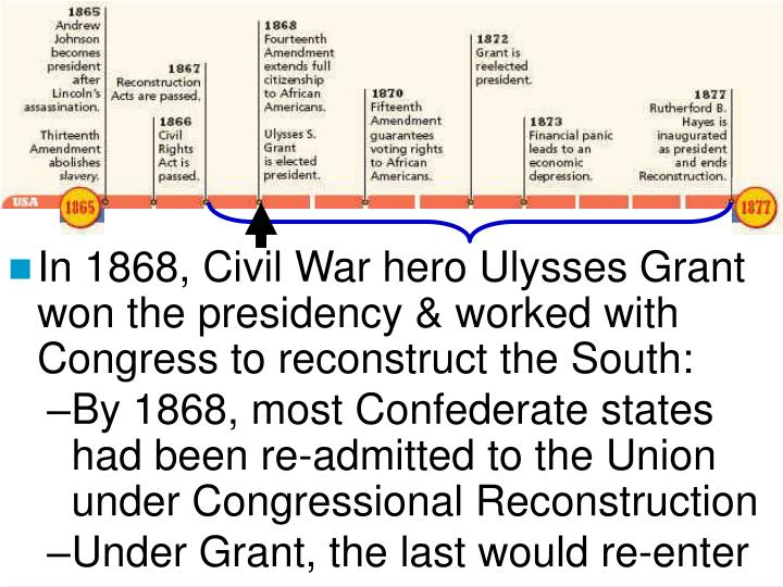 In 1868, Civil War hero Ulysses Grant won the presidency & worked with Congress to reconstruct the South: