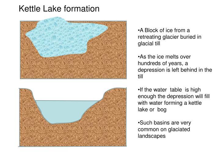 Kettle Lake formation