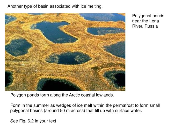 Another type of basin associated with ice melting.