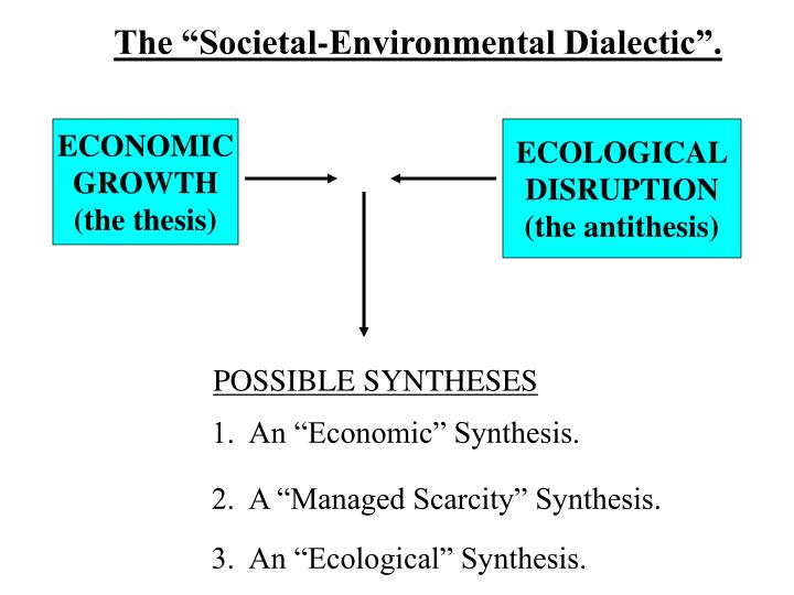 "The ""Societal-Environmental Dialectic""."