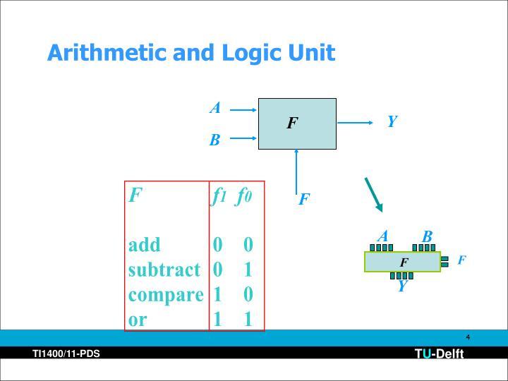 Arithmetic and Logic Unit
