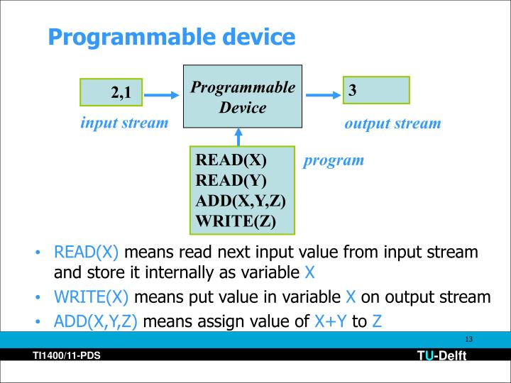 Programmable device