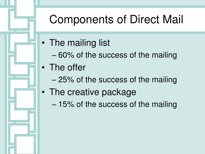 Components of Direct Mail