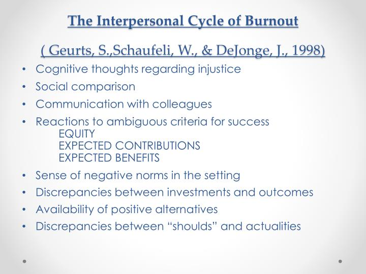 The Interpersonal Cycle of Burnout