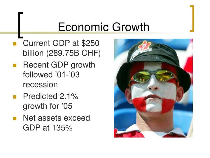 Current GDP at $250 billion (289.75B CHF)