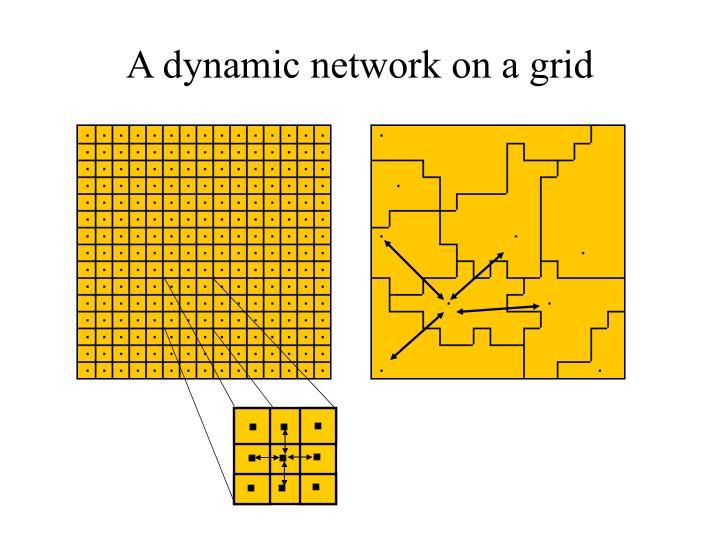 A dynamic network on a grid