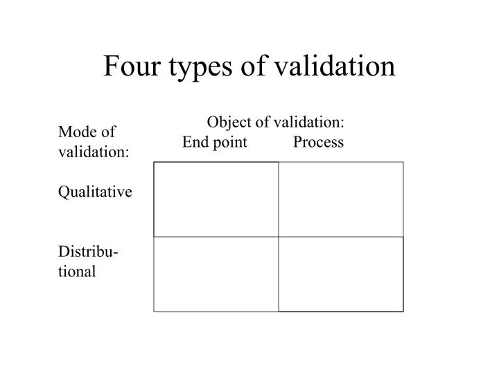 Four types of validation