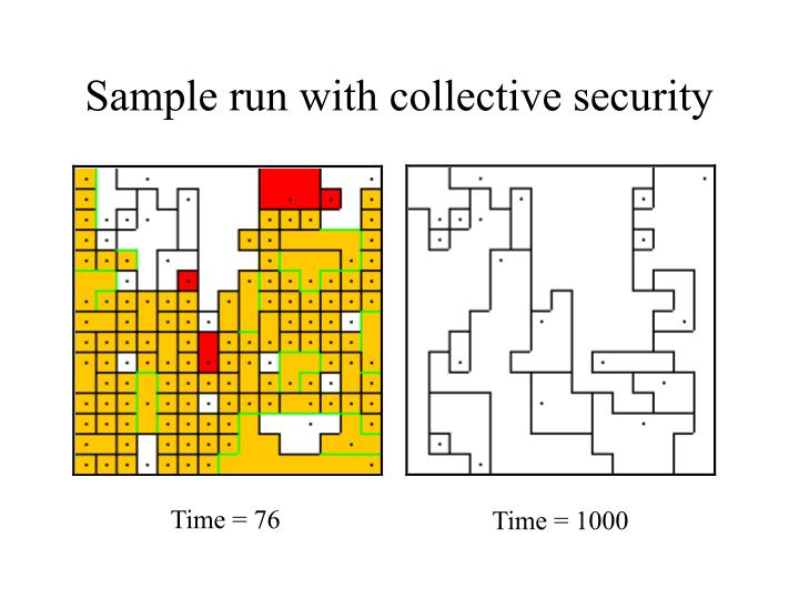 Sample run with collective security