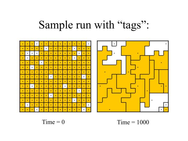 """Sample run with """"tags"""":"""