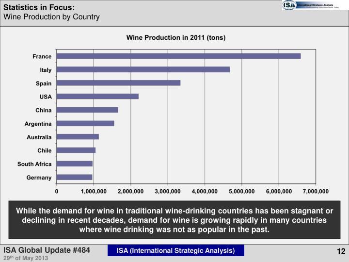 Statistics in Focus: