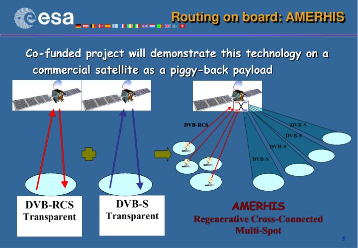 Routing on board: AMERHIS