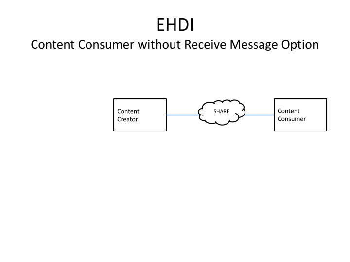 Ehdi content consumer without receive message option