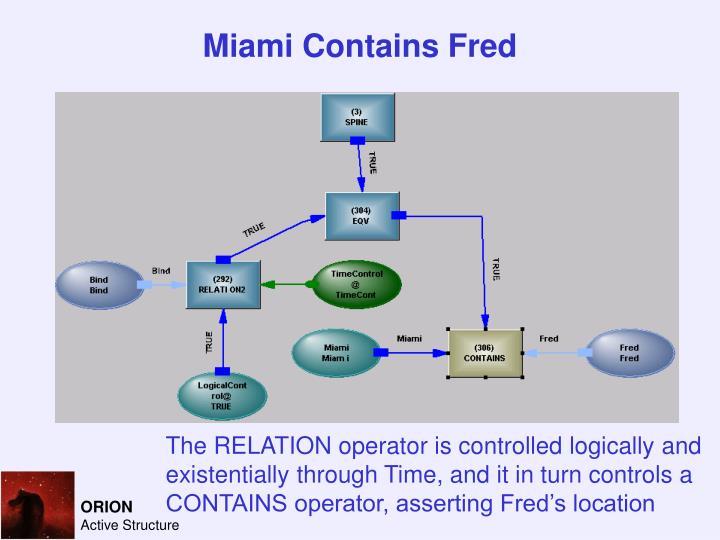Miami Contains Fred
