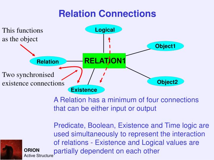 Relation Connections