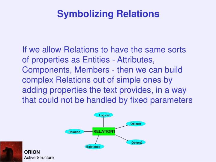 Symbolizing Relations