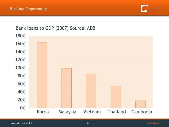 Banking Opportunity