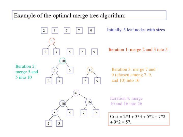 Example of the optimal merge tree algorithm: