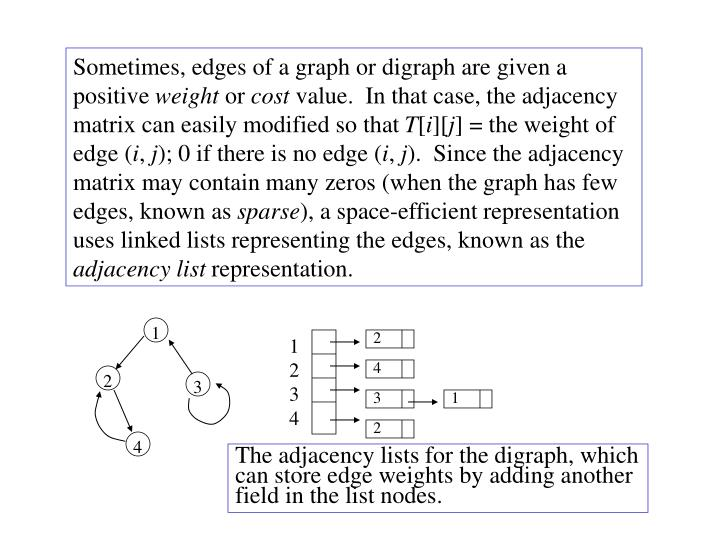 Sometimes, edges of a graph or digraph are given a positive