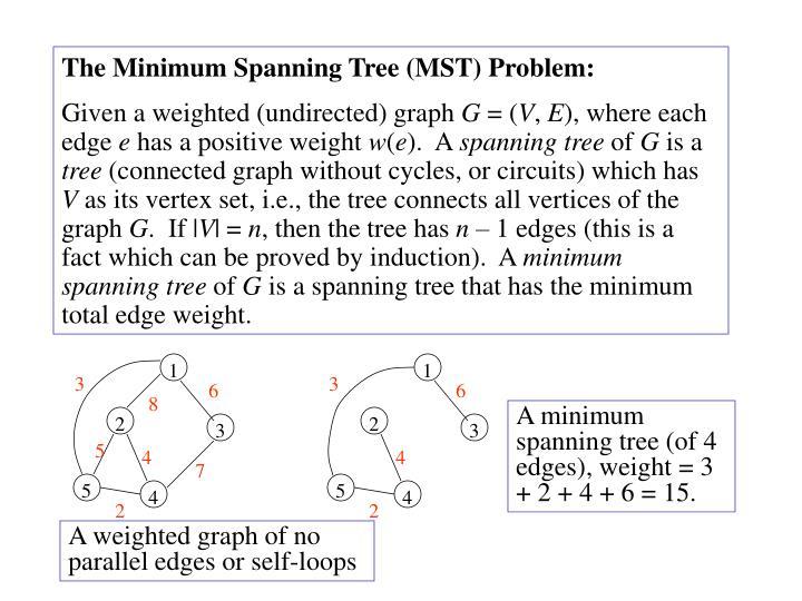 The Minimum Spanning Tree (MST) Problem: