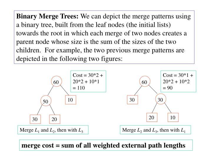 Binary Merge Trees:
