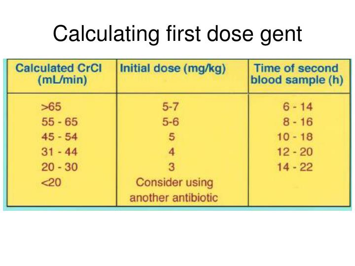 Calculating first dose gent