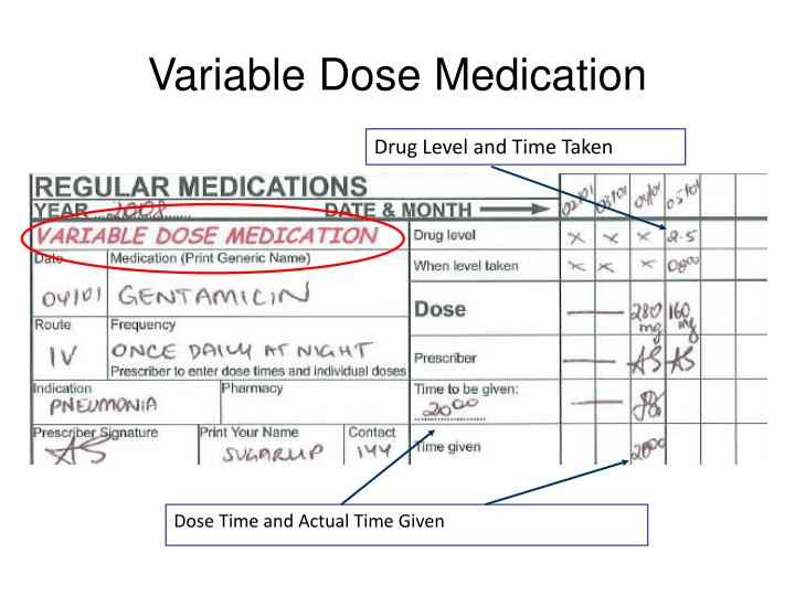 Variable Dose Medication