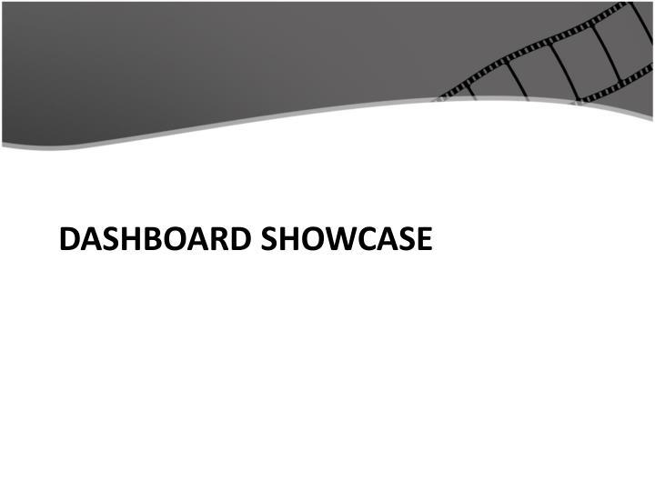 Dashboard Showcase