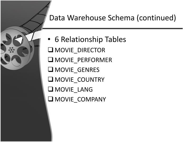Data Warehouse Schema (continued)