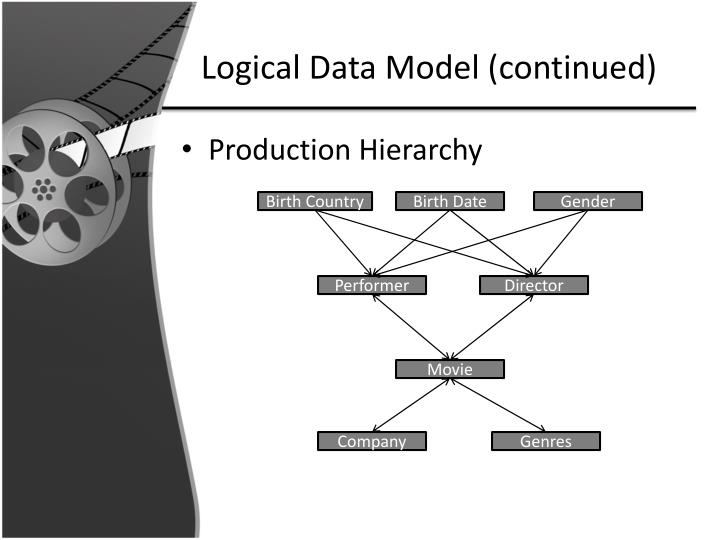 Logical Data Model (continued)