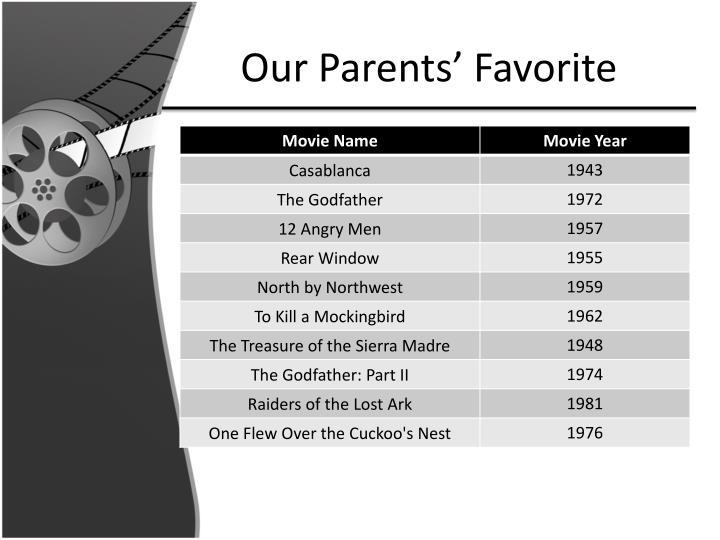 Our Parents' Favorite