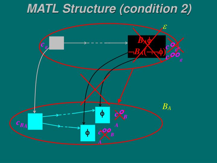 MATL Structure (condition 2)