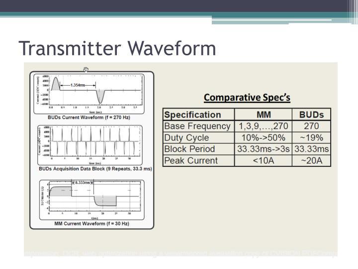 Transmitter Waveform