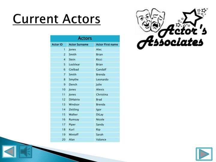 Current Actors