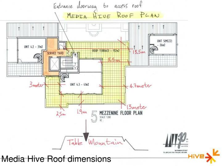 Media Hive Roof dimensions