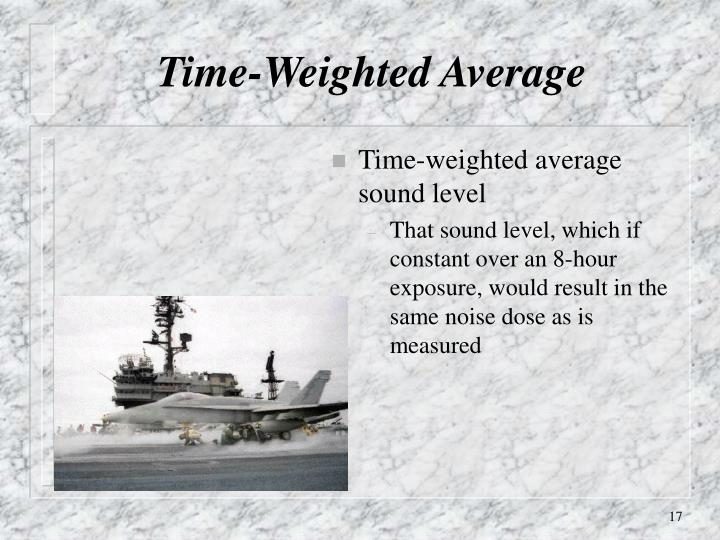 Time-Weighted Average