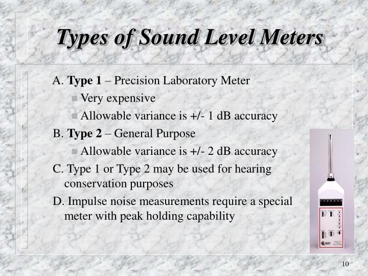 Types of Sound Level Meters