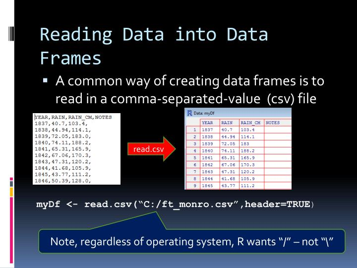 Reading Data into Data Frames