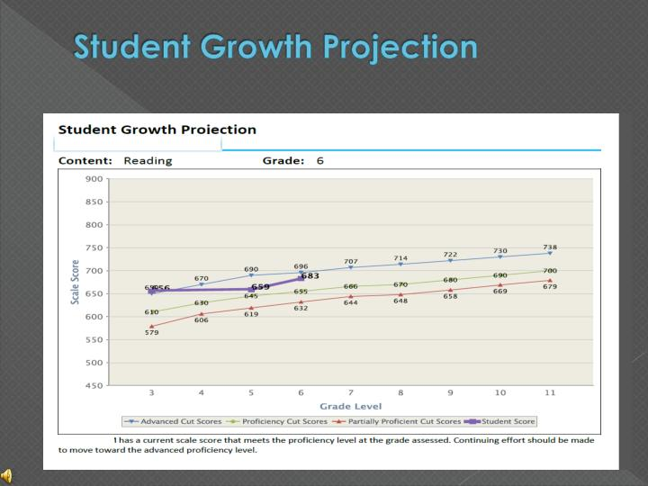 Student Growth Projection