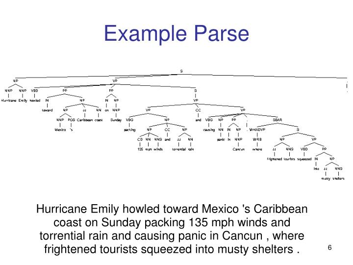 Example Parse
