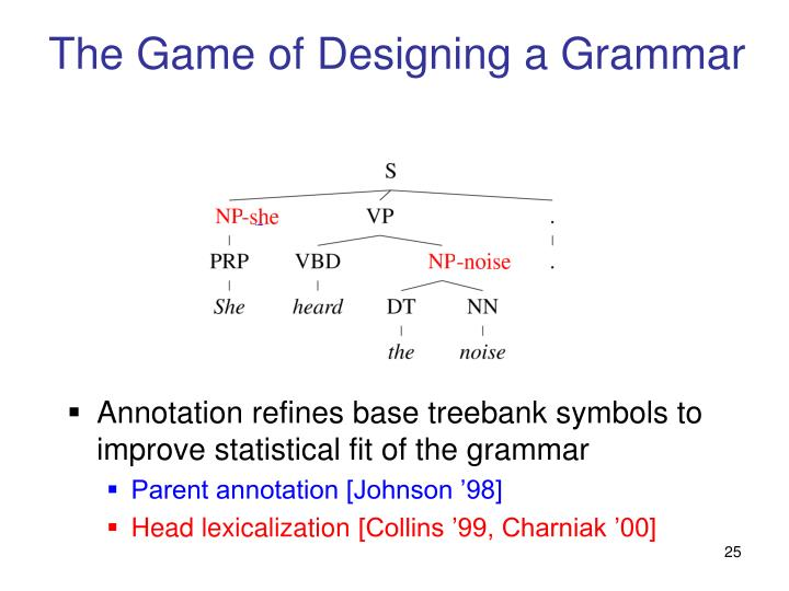 The Game of Designing a Grammar