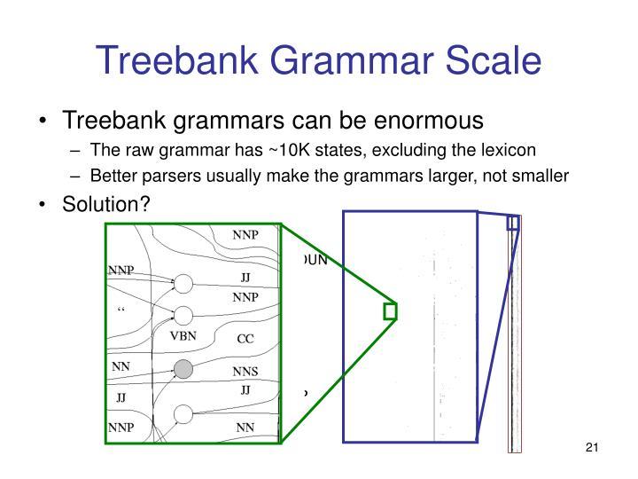 Treebank Grammar Scale