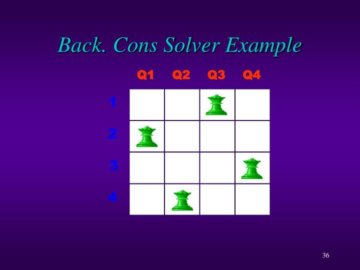 Back. Cons Solver Example